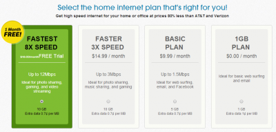 Cheapest Home Internet Solution