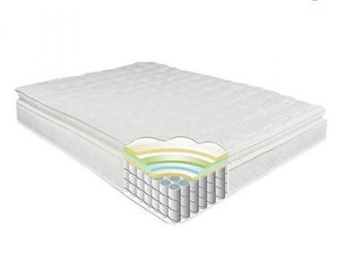 Good pillow top mattress